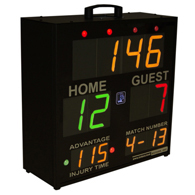 Befour SS-3200T Edge Scoring System-Score Board w/ Wireless Tablet